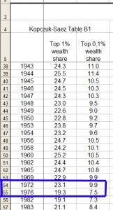 Piketty-calc1