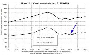 Piketty10-5