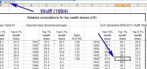 Piketty4-Wolff1994Formula