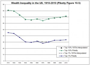 Piketty5-1970sincluded