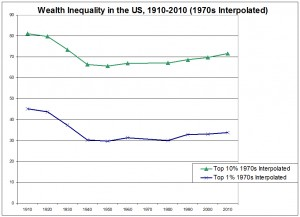Piketty5-1970sremoved