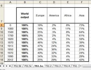 Piketty-WorldOutputRaw-300x231.jpg