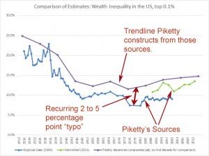 PikettyTypo