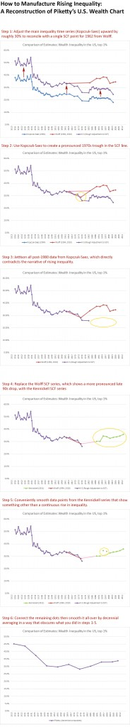 Piketty-Infographic2
